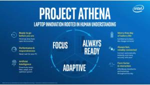 Projet Athena: 9h d'autonomie réelle sur les ultra-portables