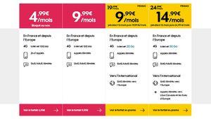 Bon plan – Sosh: forfaits illimités 20 Go à 9,99€ et 50 Go à 14,99€