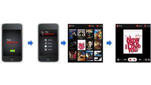 Dvico : mises à jour à venir, Tvix 3600, USB 3.0