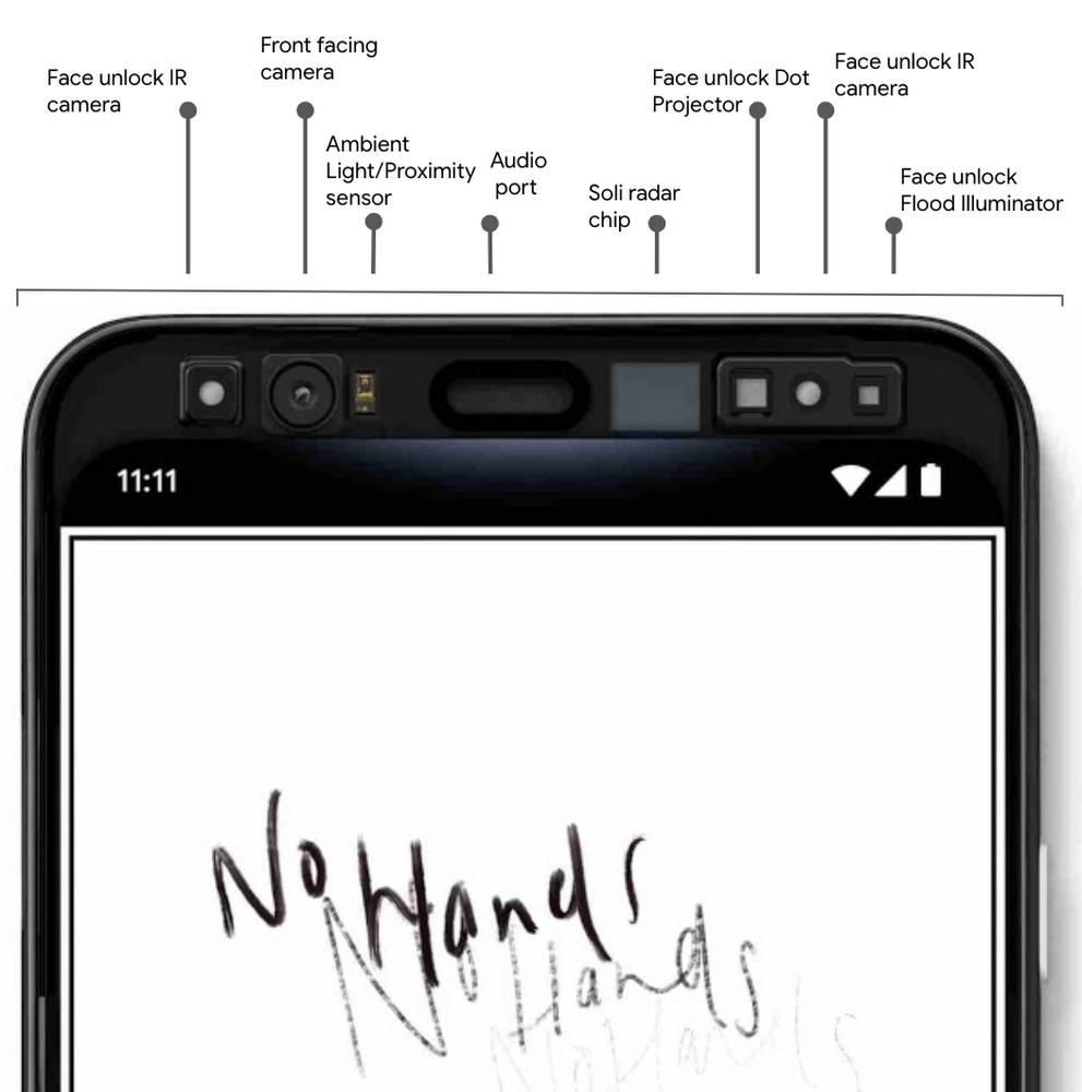Actualité : Google Pixel 4 : reconnaissance faciale et projet Soli au programme