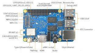 Le NanoPi M4V2 est une alternative sérieuse au Raspberry Pi