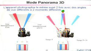 Sony NEX : panorama 3D... pour Windows
