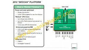 Netbooks de 2012 : AMD passera à 4 cœurs, jusqu'à 20% plus rapide