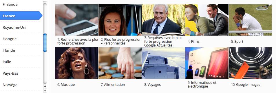 Google recherche 2011
