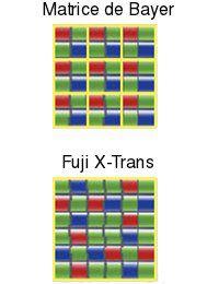 X trans cmos