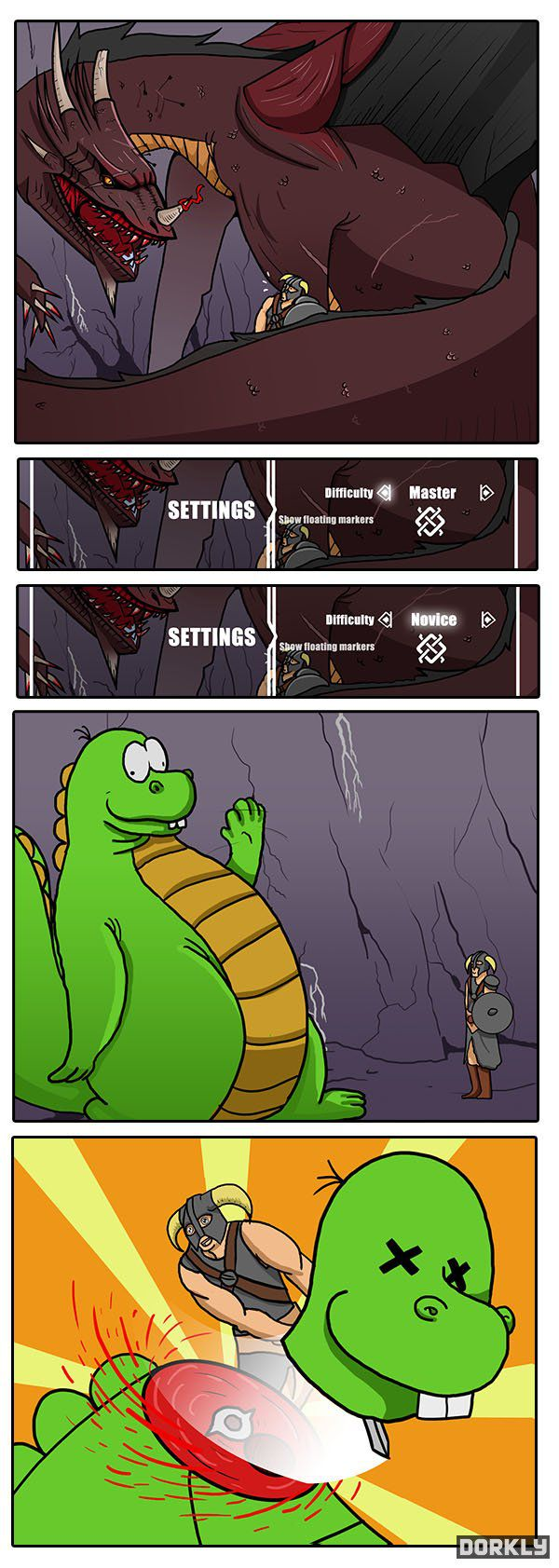 Skyrim Difficulty