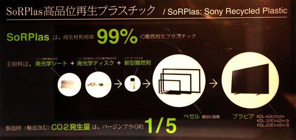 Eco sony 2012 4