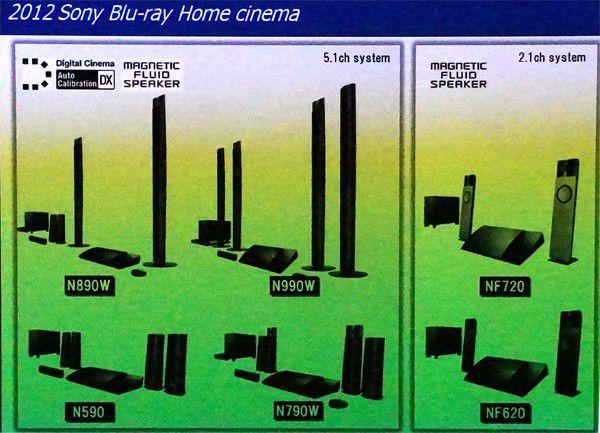 Sony magnetic fluid speaker