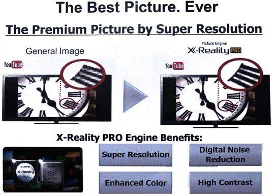 Sony xca7 xreality pro