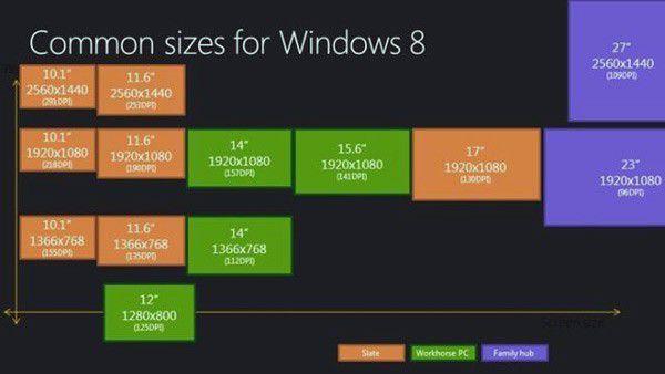 windows 8 retina