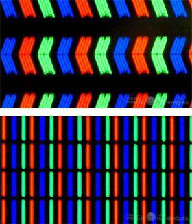 Sous pixels