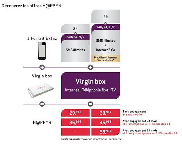 Virgin Happy