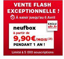 Vente Flash Neufbox de SFR