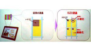 Sharp produit une dalle LCD Quad HD / 4K de 32''