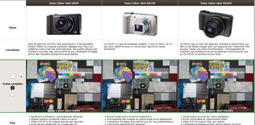 Sony hx9v hx10v hx20v