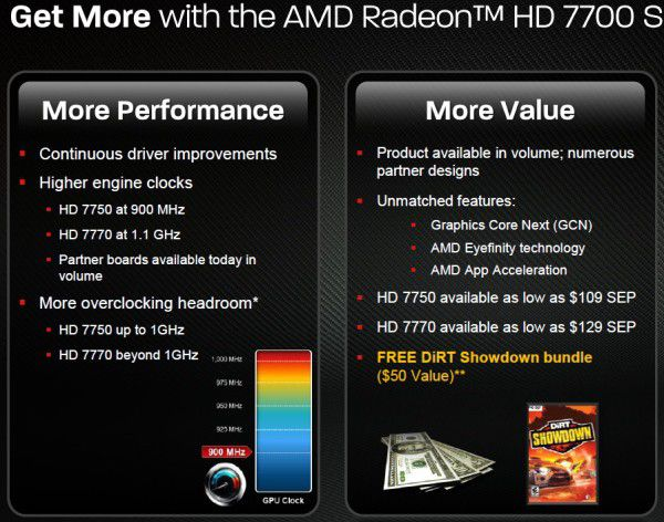 New amd radeon hd 7700 series