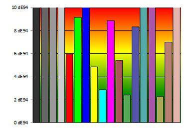Graphe ecran serie 9