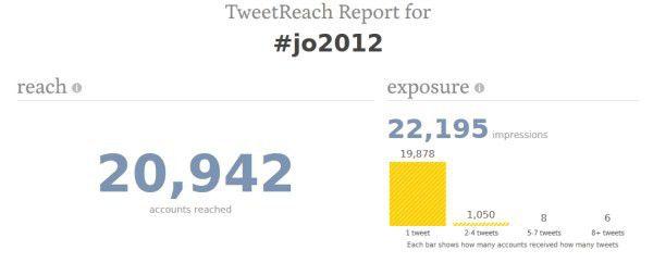 Jo2012 twitter