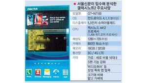 Galaxy Note 2 : J-1 et déjà les caractéristiques ?