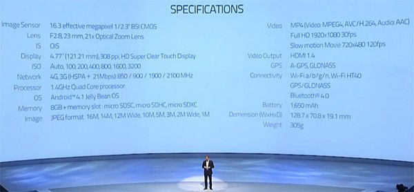 Samsung galaxy camera specifications