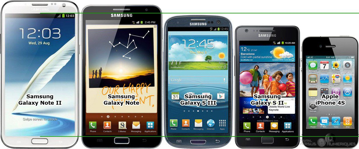 La Taille Du Samsung Galaxy Note 2 Face Aux Note Gs3 Gs2 Iphone
