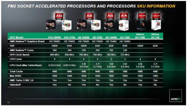 Amd virgo apu piledriver small