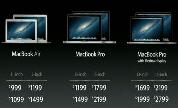Lineup macbook