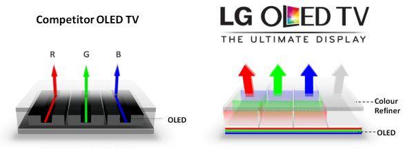 LG 55EM670V techno