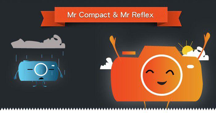 Reflex vscompact
