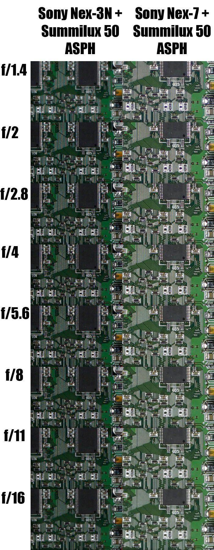 Comparatif Nex3N vs Nex7 Circuit