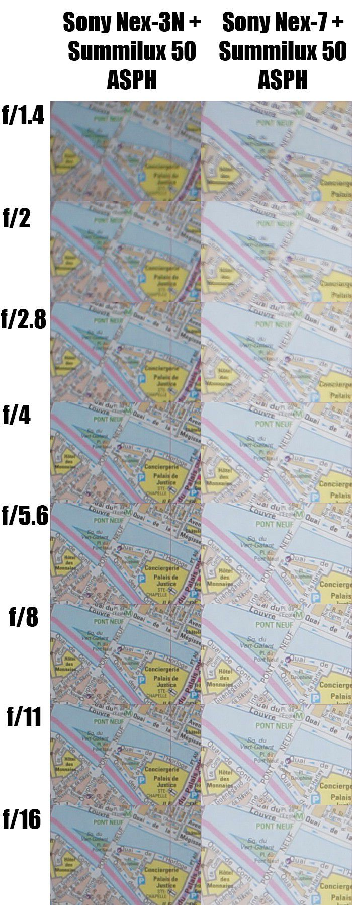Comparatif Nex3N vs Nex7 Plan