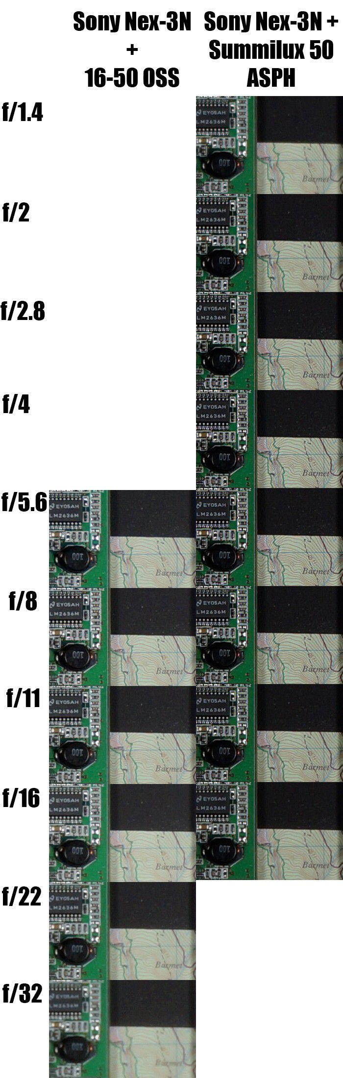 Comparatif Nex3N OSS vs Summilux