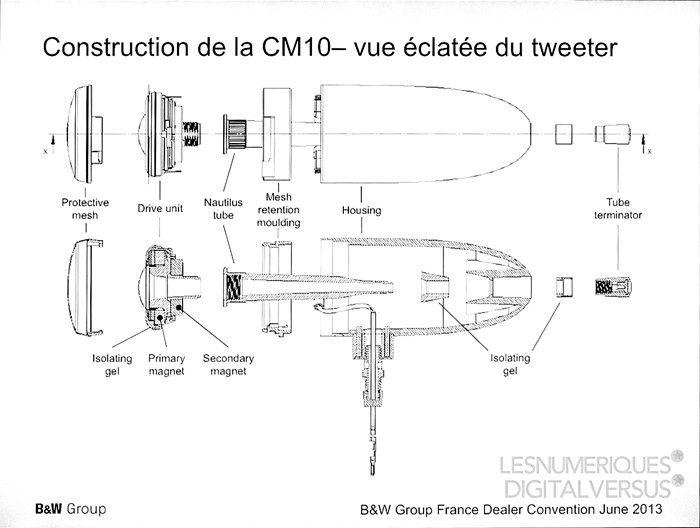 Cm10 tweeter petit