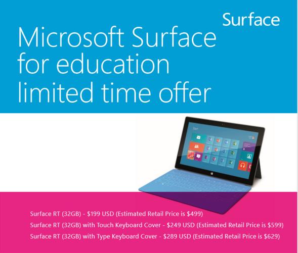 Surface usa