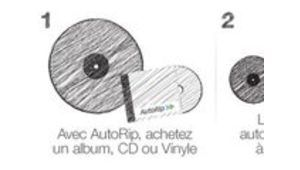 Amazon AutoRip : un album acheté, sa version numérique offerte