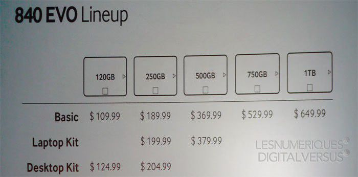 Samsung SSD 840 evo prix