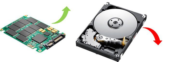 Ventes HDD SSD