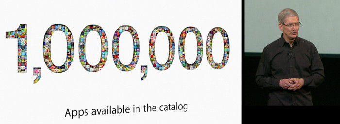 1911 million apps