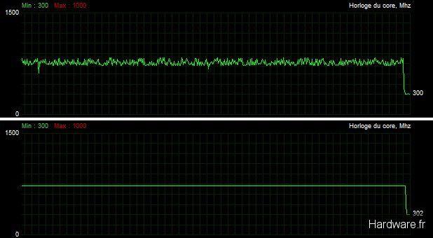 Amd variabilite resultats hfr