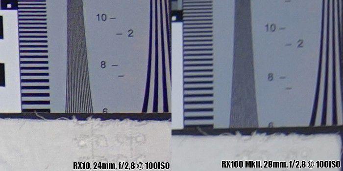 RX10 RX100 f2 8 detail2
