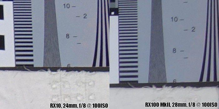 RX10 RX100 f8 detail2