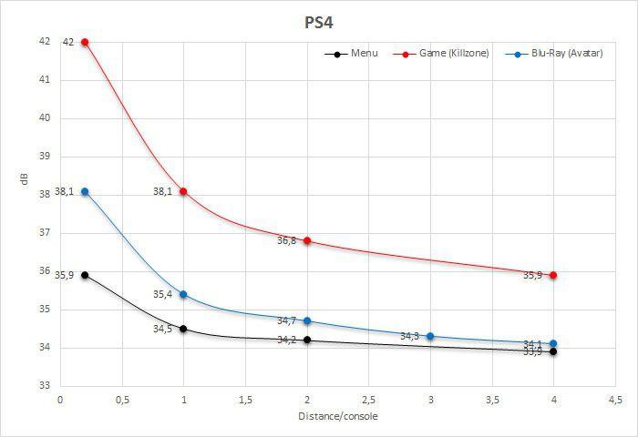 PS4 Sonomètre Graphique(1)