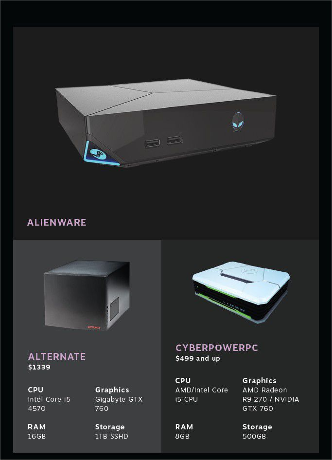 Steam Machines 01