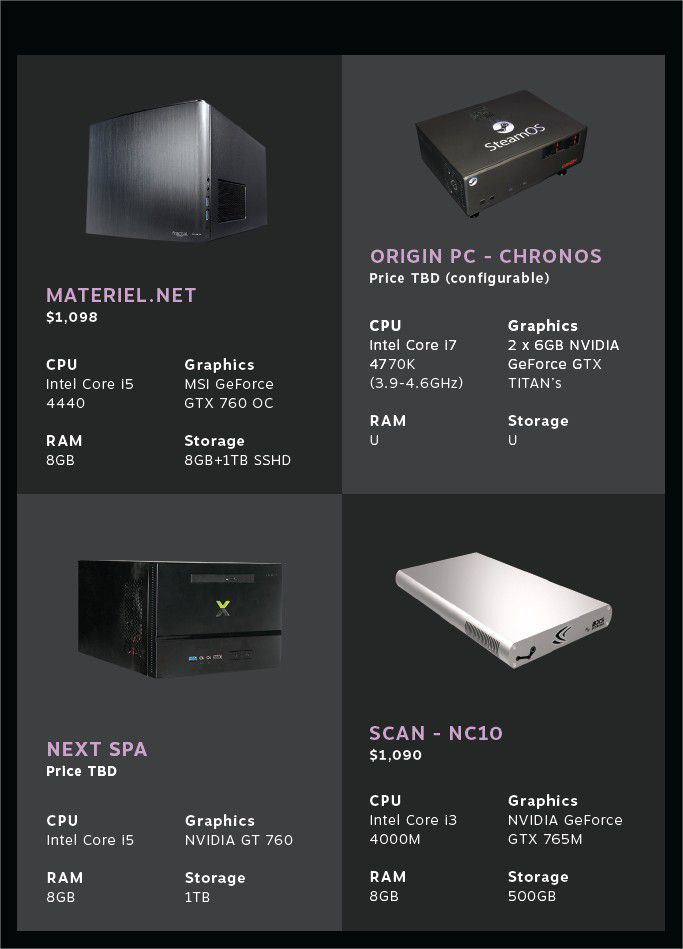 Steam Machines 03