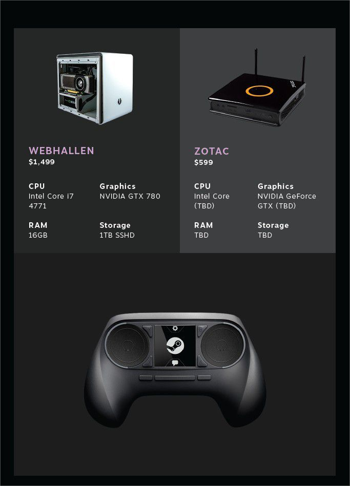 Steam Machines 04