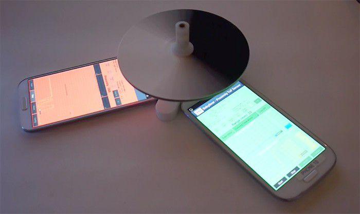 Detection smartphone capteur