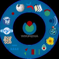 Wikimedia logo family complete 2013 svg