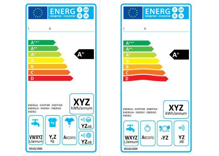 Etiquettes énergie lavage