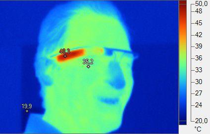 Google Glass temp end