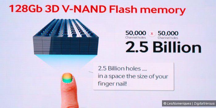 Samsung 850 pro vnand